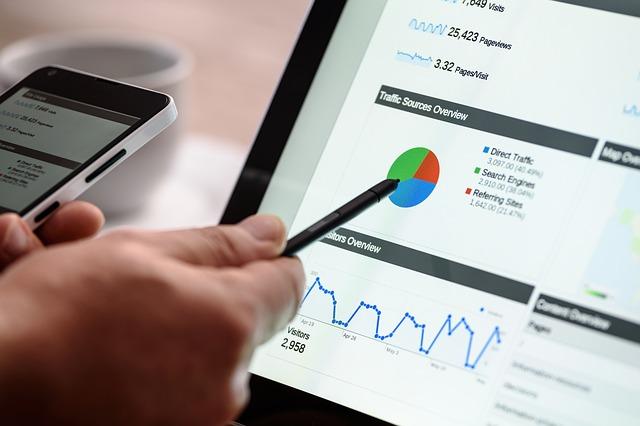 statistika marketingu